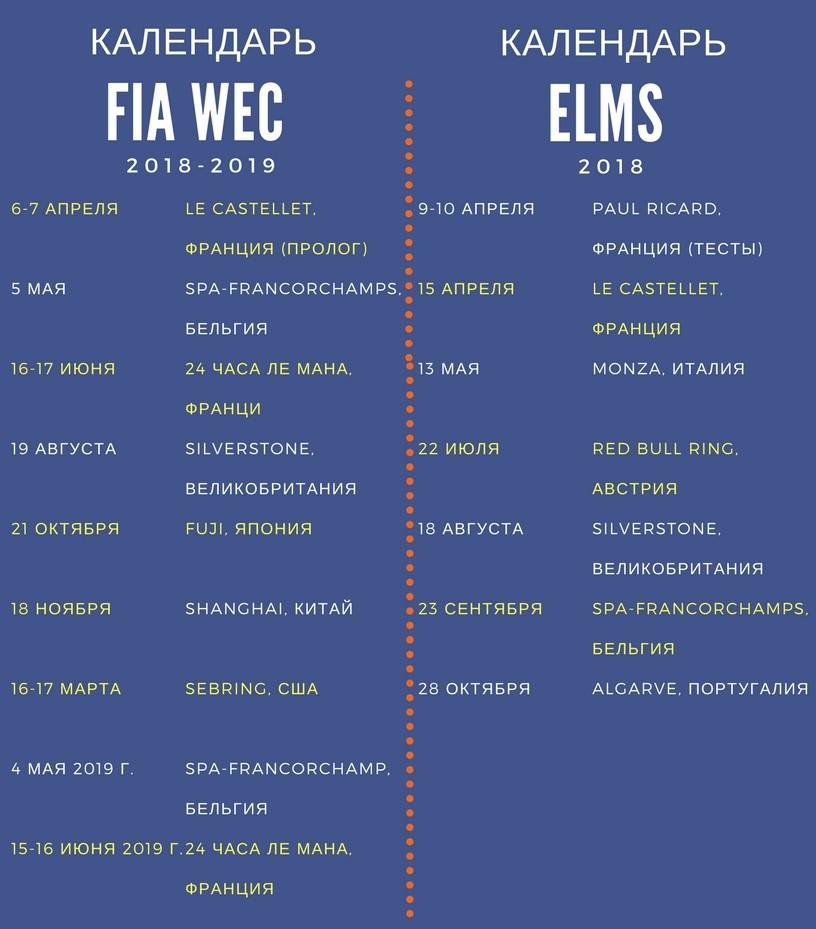 Календарь FIA WEC 2018-2019